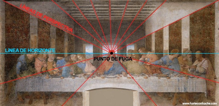 DaVinci_UltimaCena_PERSPECTIVA